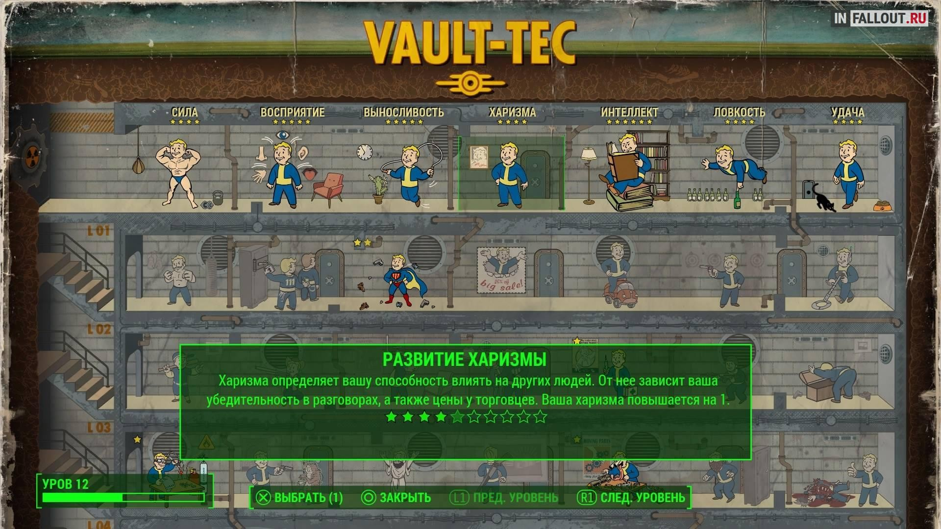 Харизма SPECIAL Fallout 4