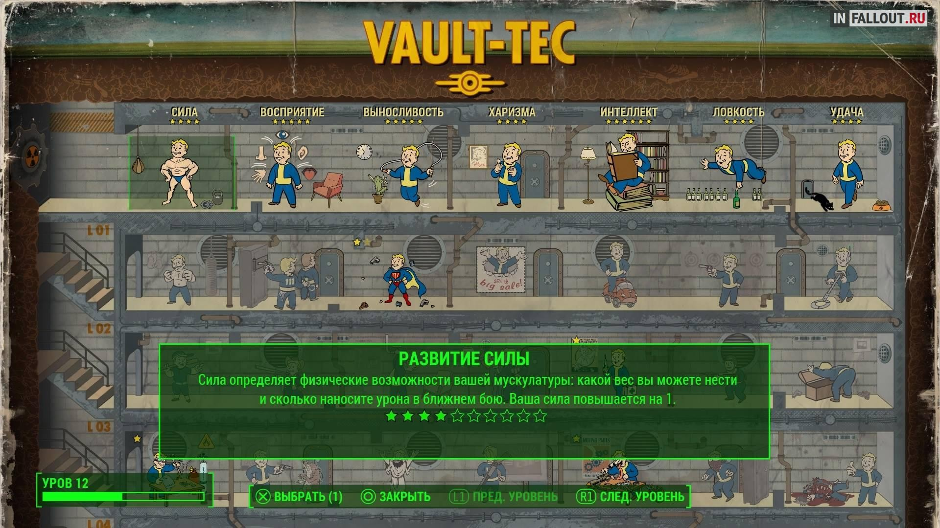 Сила SPECIAL Fallout 4