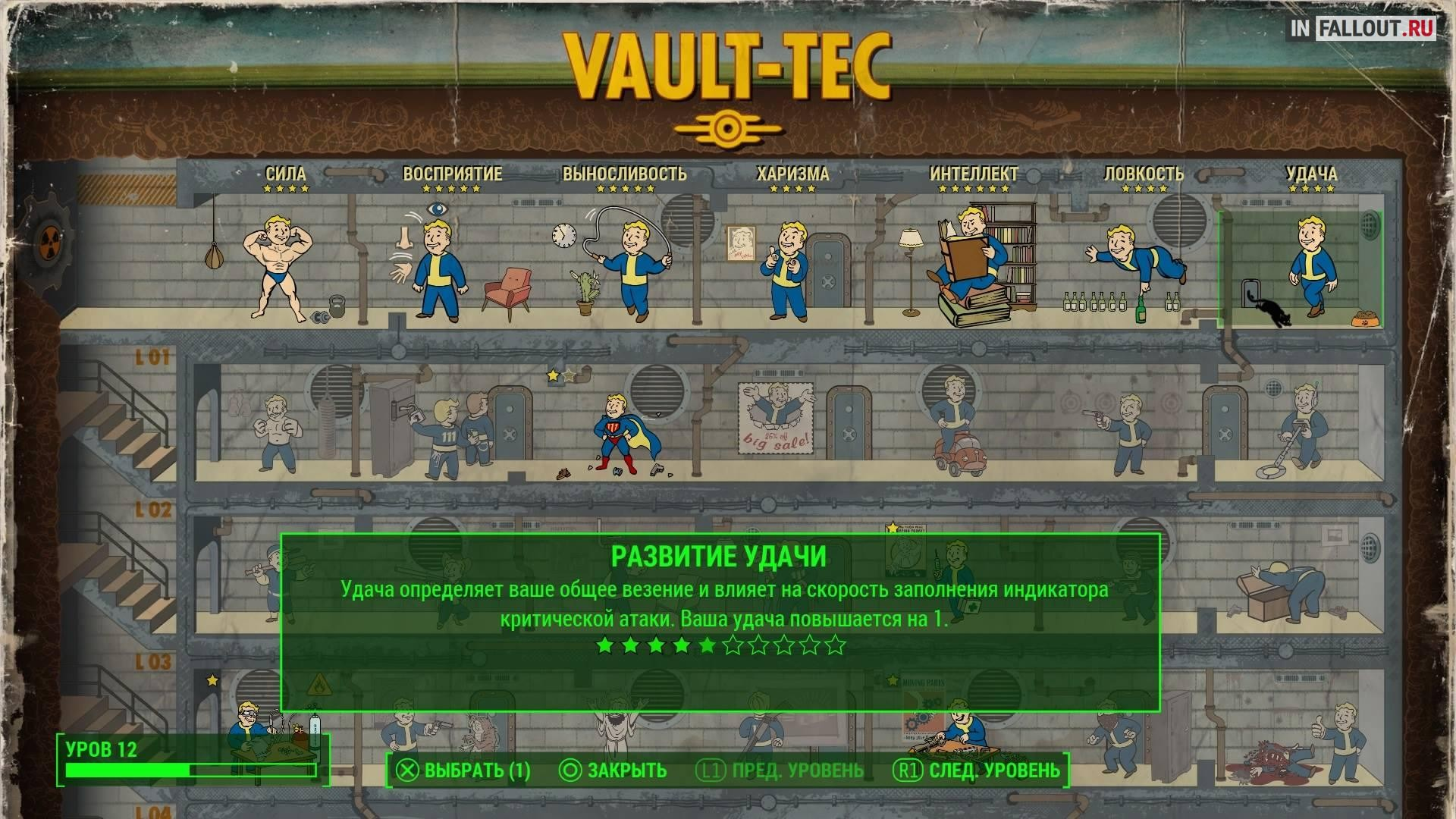 Удача SPECIAL Fallout 4